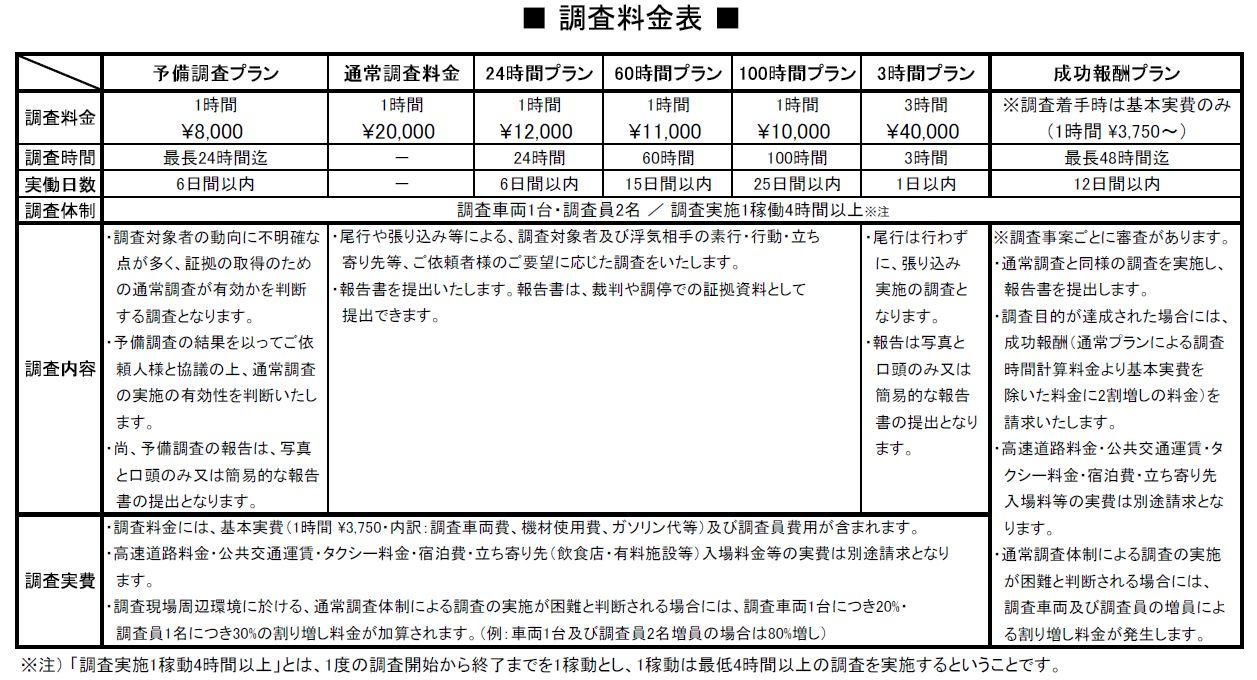 浮気調査 札幌 長谷総合調査事務所の浮気調査料金表